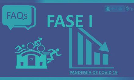 Guía de preguntas frecuentes Fase 1 COVID19 (Ministerio de Cultura y Deportes)
